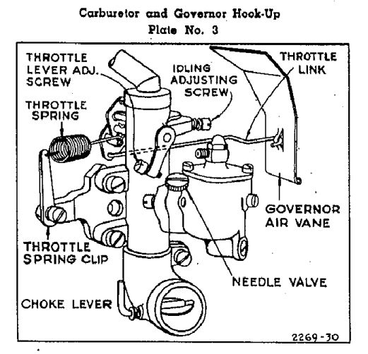 1953 Farmall Cub Wiring Diagram