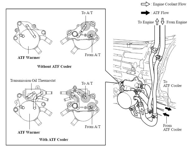 aux  spin on transmission filters